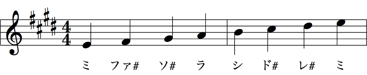 絶対音感テスト-ホ長調