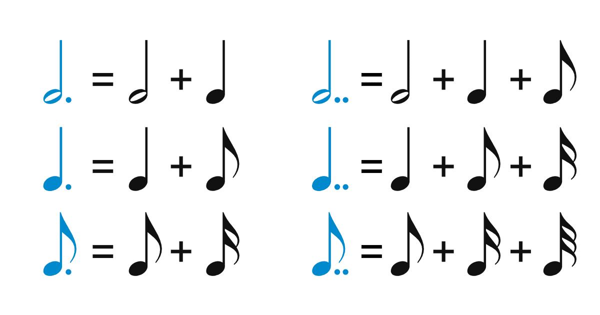 音符の種類-付点音符と複付点音符の画像