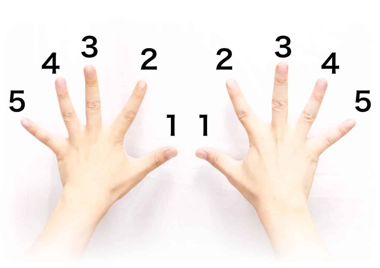 ピアノの指番号