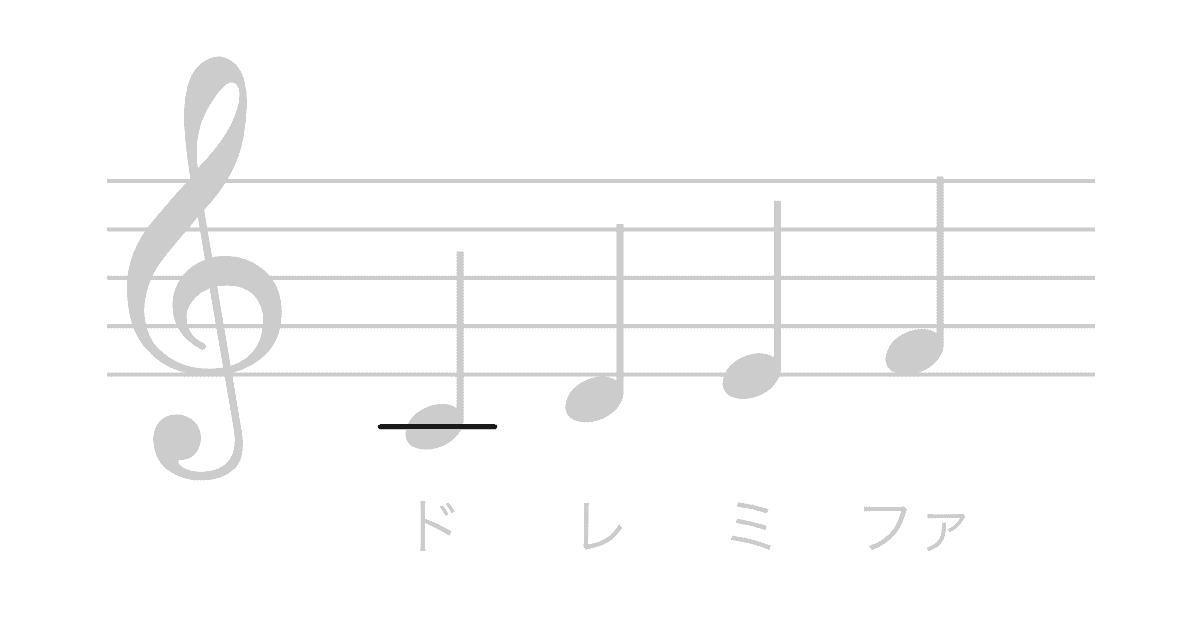 五線譜のルール-加線の画像