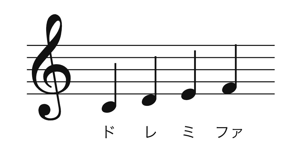 五線譜のルール-加線なしの画像