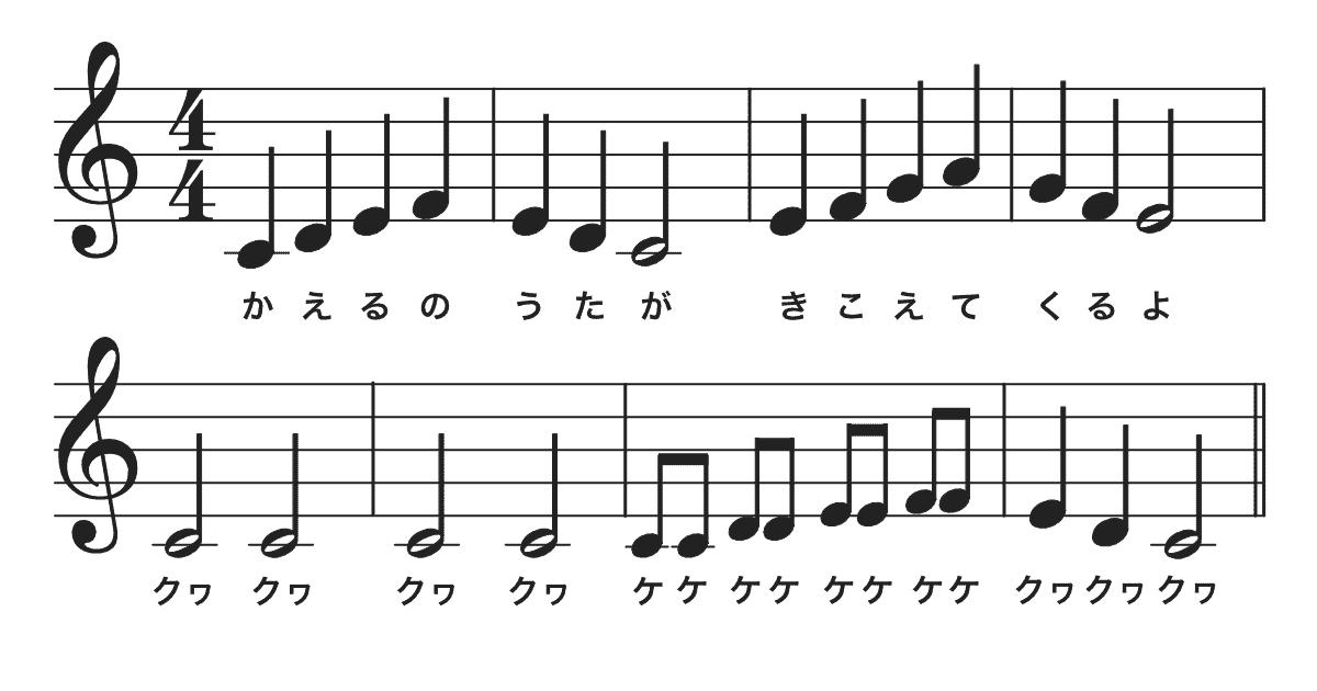 カエルの合唱の楽譜
