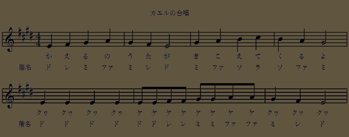 カエルの合唱の楽譜(ホ長調)-階名