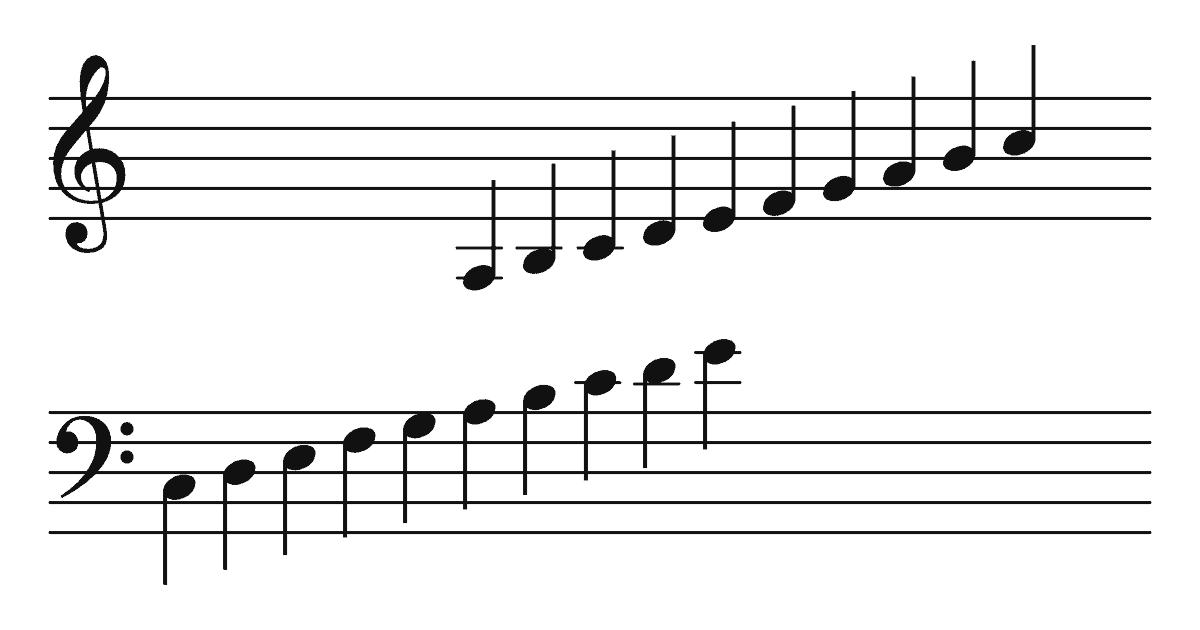 大譜表(ピアノスコア)の画像