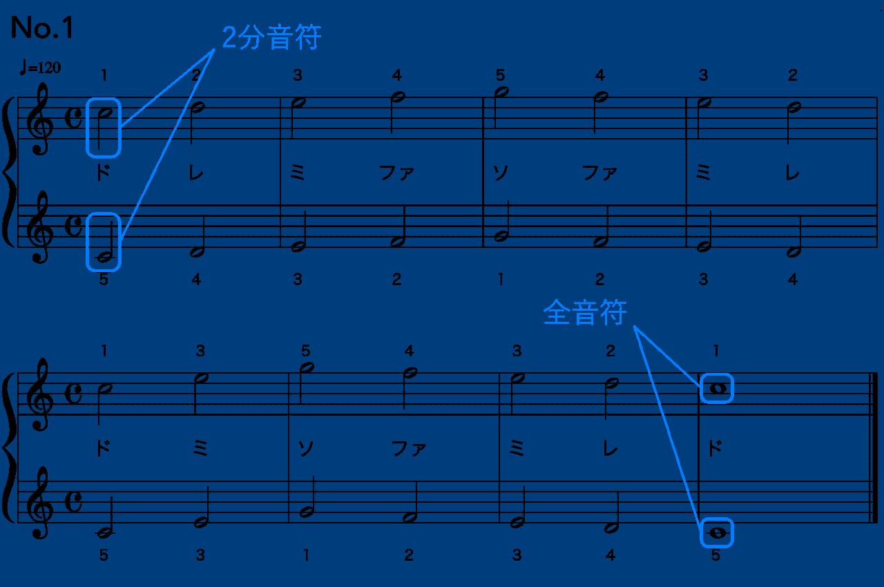 グルリットNo.1の楽譜-06-音符の種類