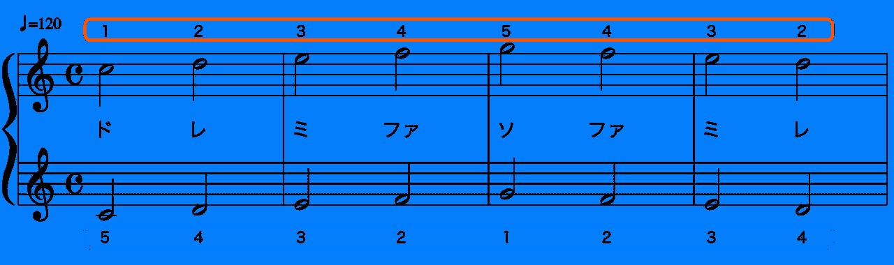 グルリットNo.1の楽譜-07-指番号