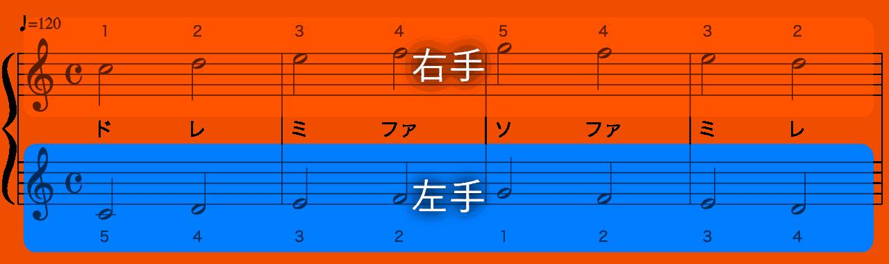 グルリットNo.1の楽譜-08-右手と左手