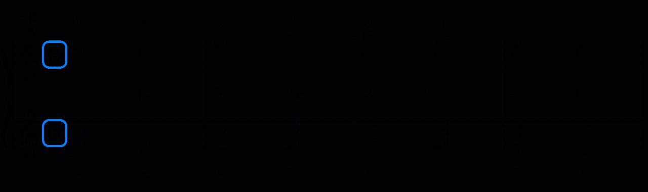 グルリットNo.1の楽譜-09-拍子
