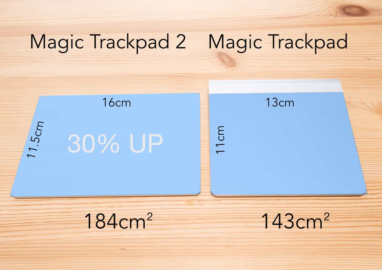 magic-trackpad-diff-3