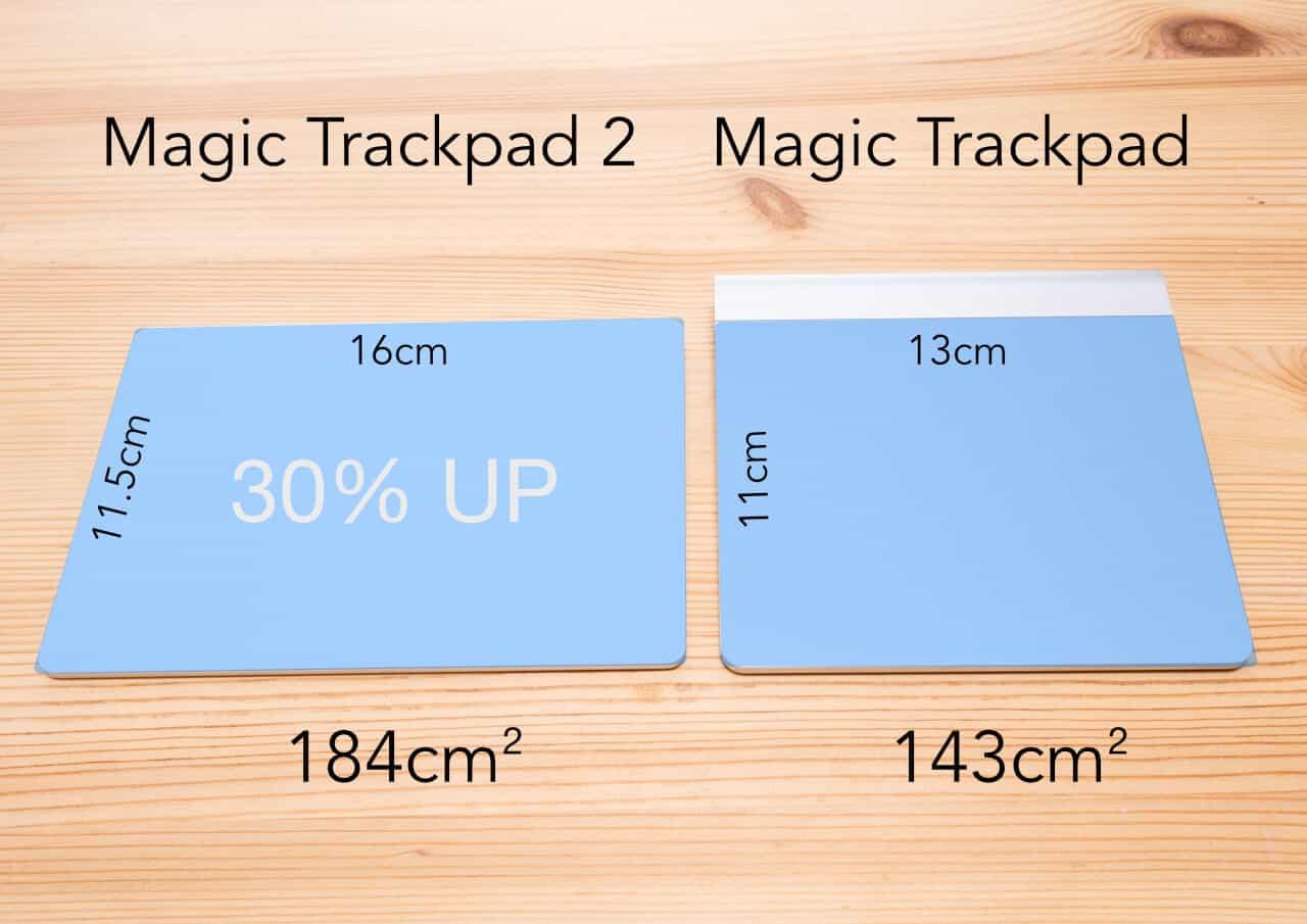 magic-trackpad-diff-3