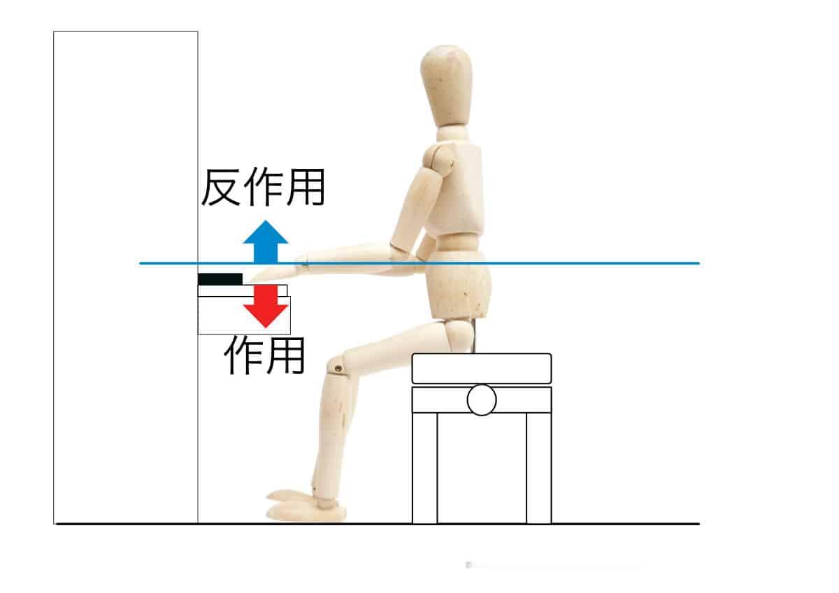 ピアノの椅子の高さの説明-足が着いている画像