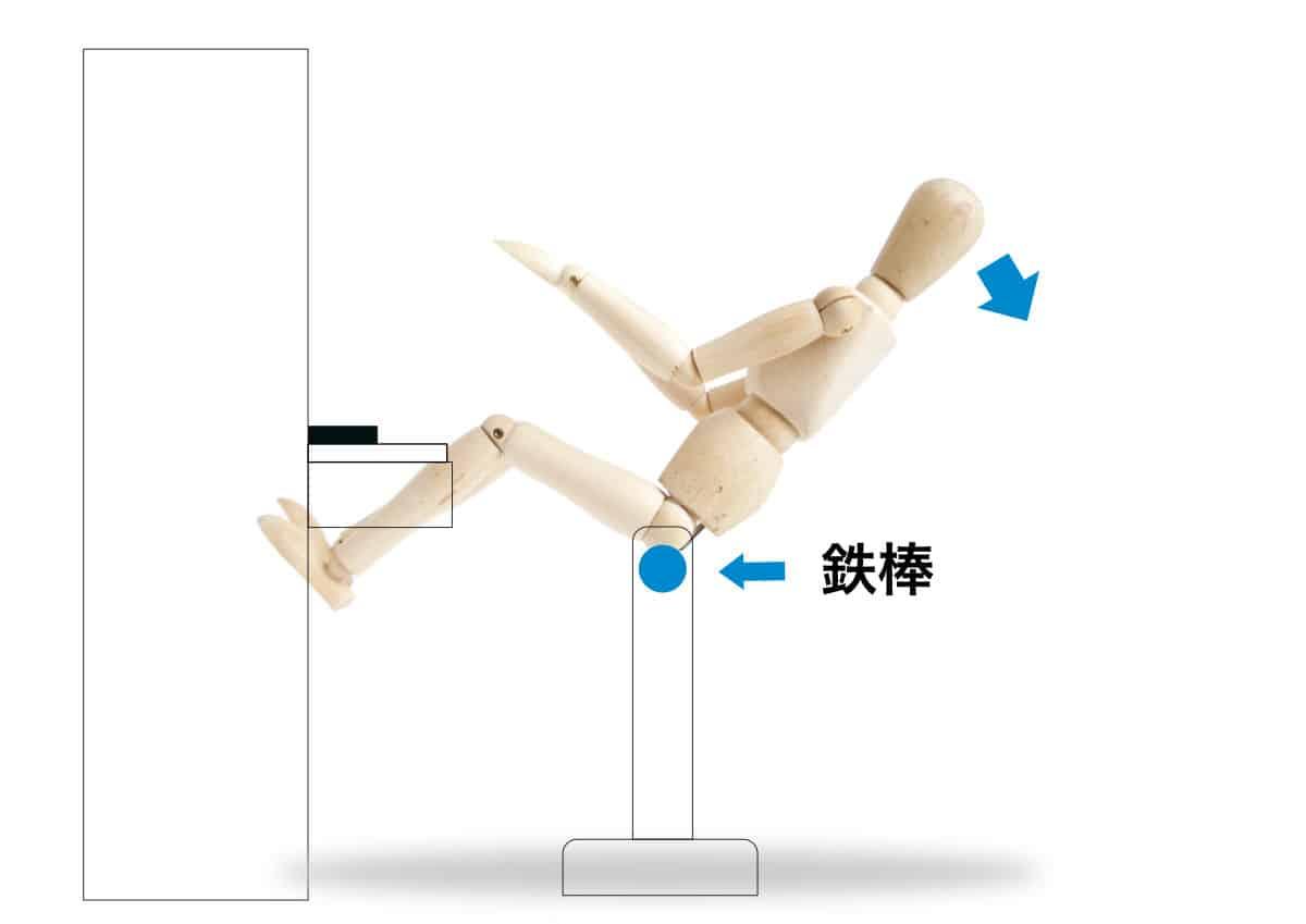 ピアノの椅子の高さの説明-鉄棒に腰掛ける-2の画像