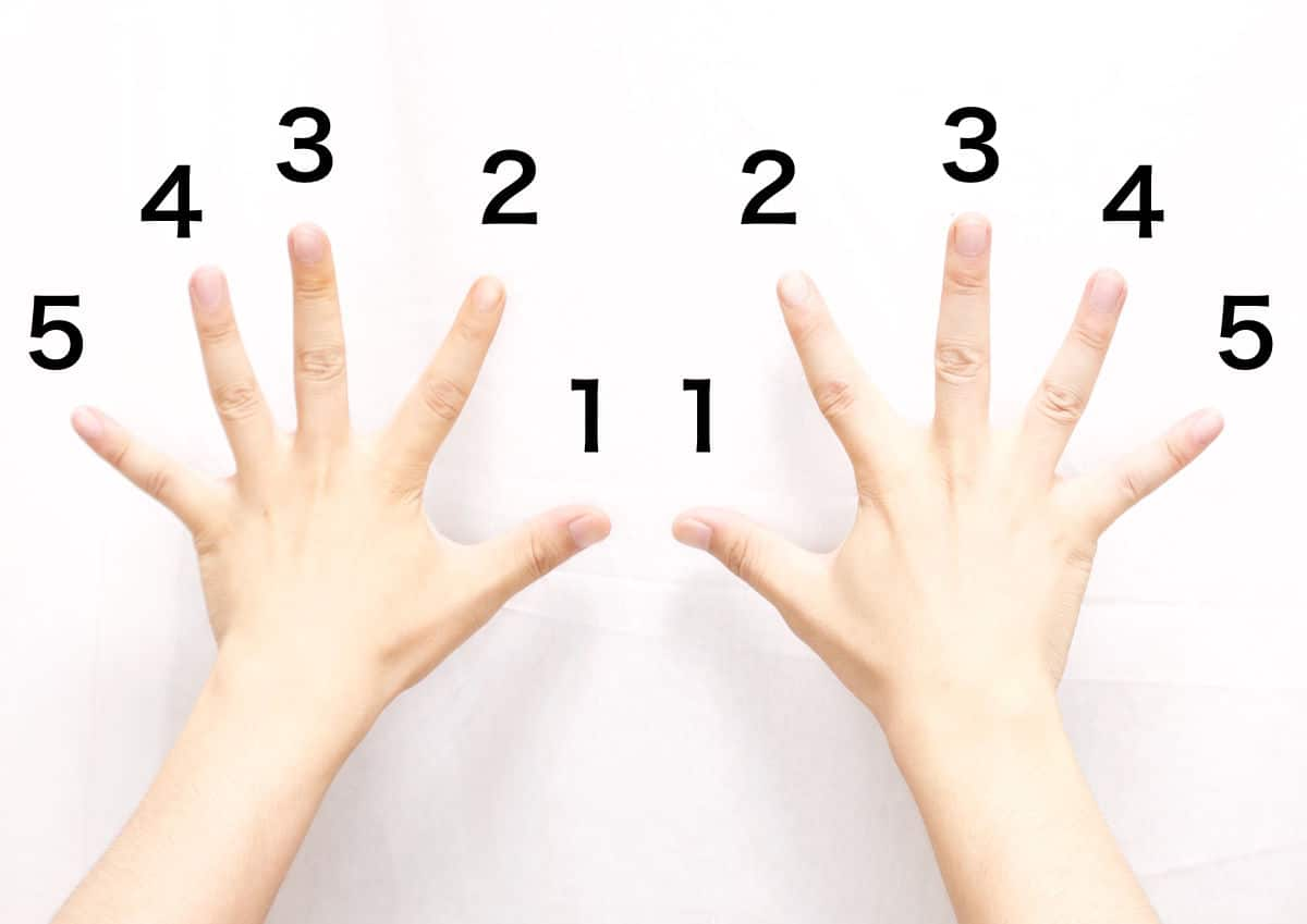 ピアノの指番号-両手