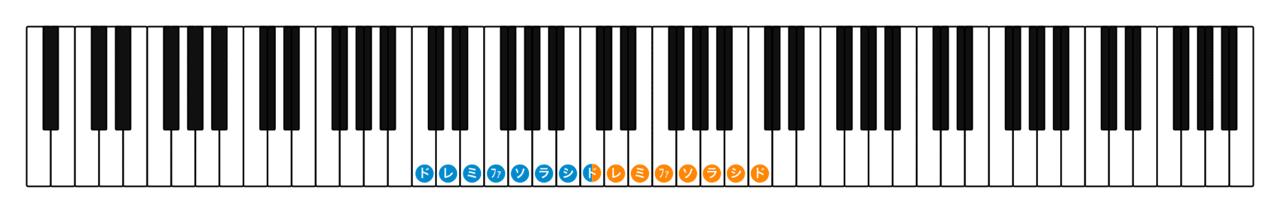 88鍵ピアノと音符の画像