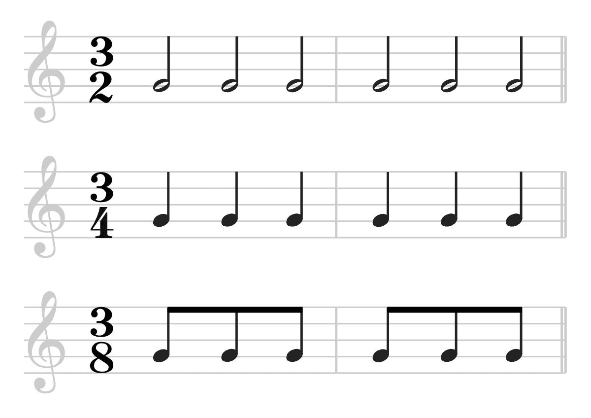 3拍子の種類の画像